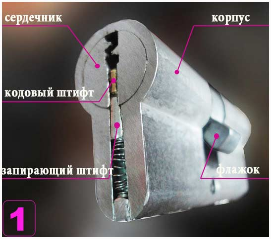 Основные детали личинки замка
